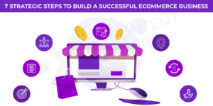 7 Strategic steps to building a successful eCommerce Business
